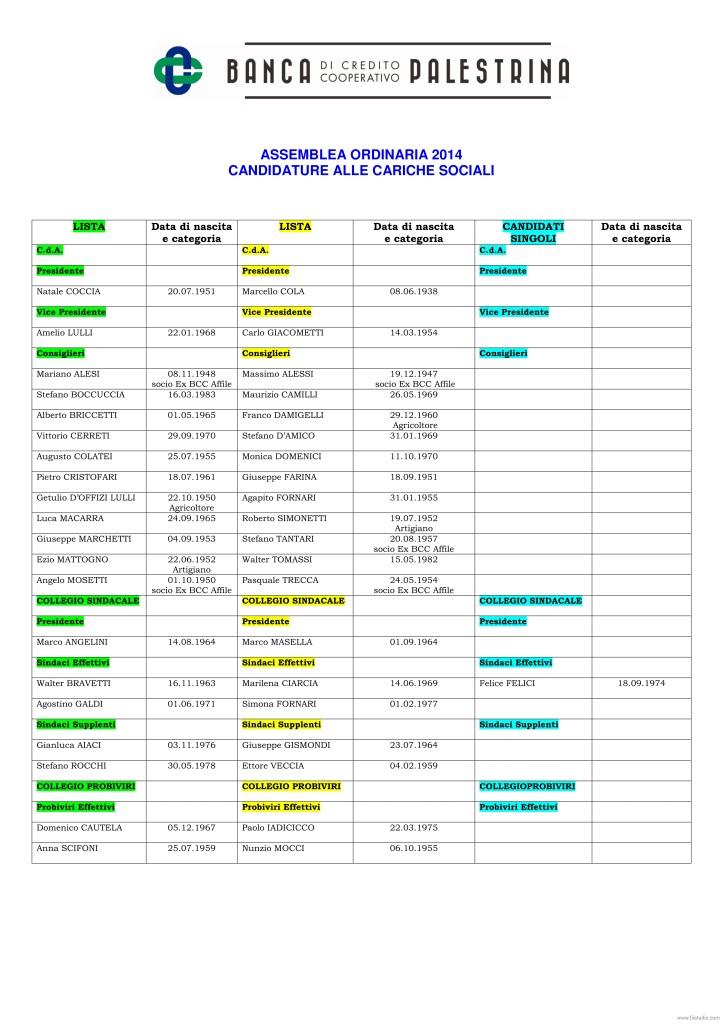 ASSEMBLEA_ORDINARIA2014_CANDIDATURE_ALLE_CARICHE_SOCIALI(5)_1
