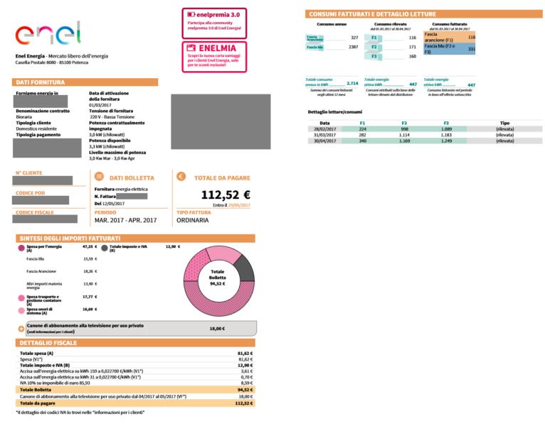 Il consiglio di stato stabilisce che dobbiamo pagare anche for Enel gas bolletta