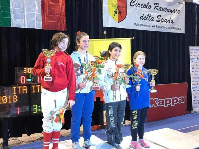 Frascati Scherma: la giovane spadista Amati terza a Ravenna, Nobiloni sul podio nel Trofeo Lazio