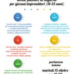 """""""Non solo Roma"""" Avviso pubblico per giovani imprenditori"""