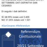 L'ITALIA NON S'È DESTA
